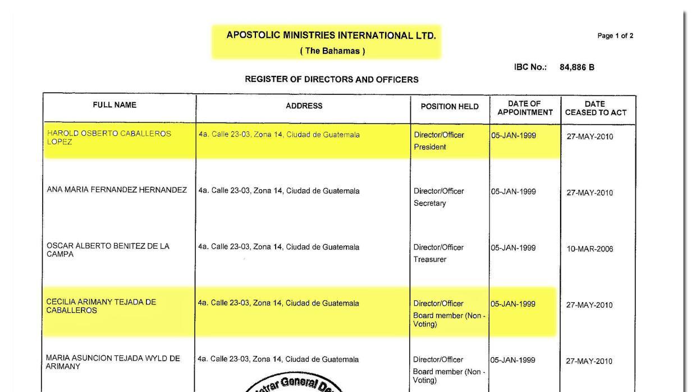 Harold Caballeros López asumió la presidencia de Apostolic Ministries In...