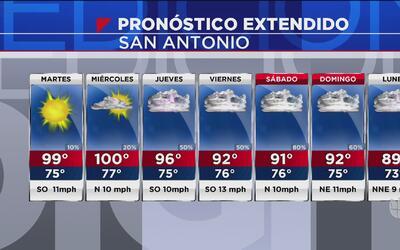 San Antonio tendrá un lunes sin nubosidad
