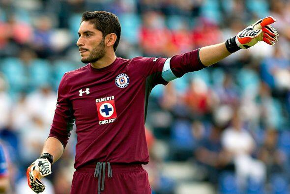 El Cruz Azul tiene la misma cantidad de goles recibidos, las Chivas tien...