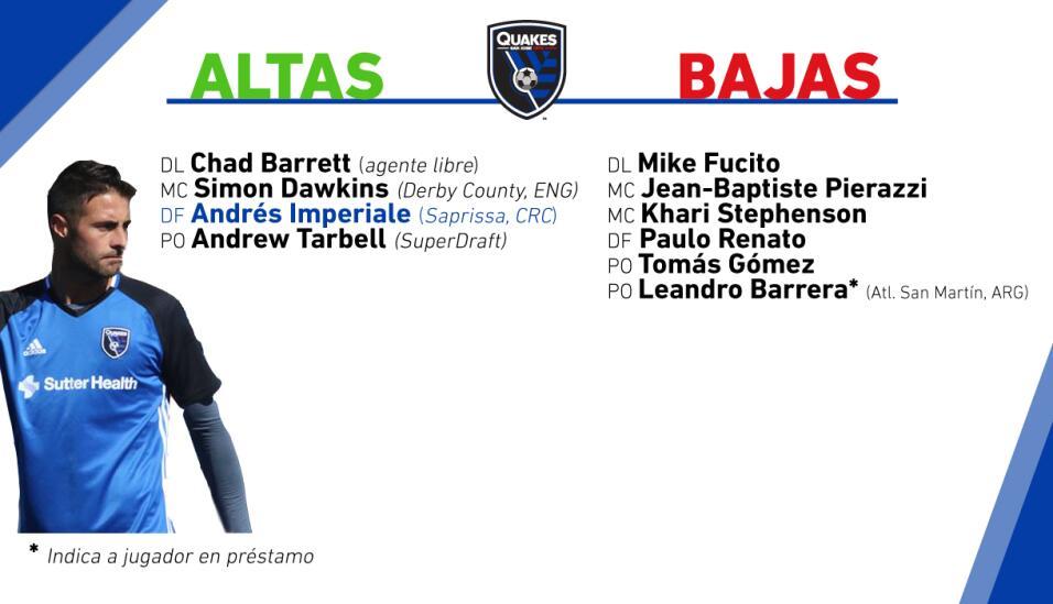 Transferencias de la MLS, Altas y Bajas en 2016
