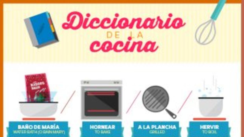 Conoce cómo se dice estas preparaciones clásicas en inglés y en español.