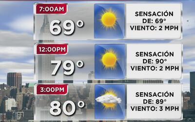 Día soleado y con altas temperaturas para este jueves en Nueva York
