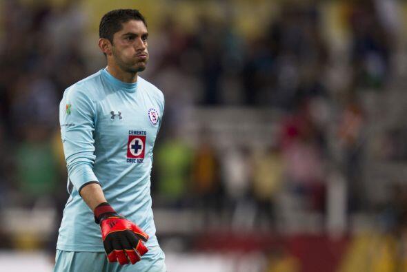 6.- Jesús Corona: El portero del Cruz Azul y seleccionado mexicano recib...