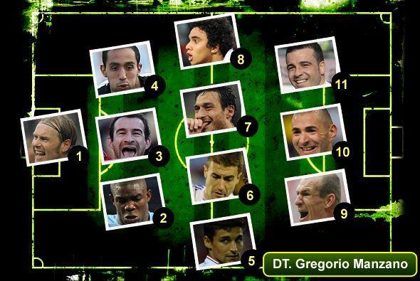 De nueva cuenta, Univisionfutbol.com les presenta el once ideal de la se...