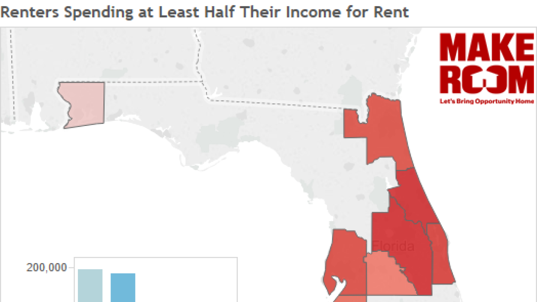 Florida: El estado más difícil para aquellos que rentan