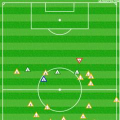 El análisis defensivo de Martins y McCarty el 3 de octubre ante Columbus...