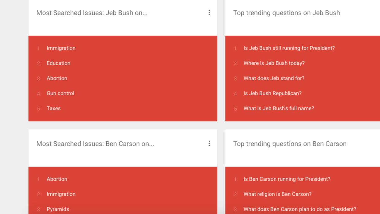 Captura de pantalla de Google Trends