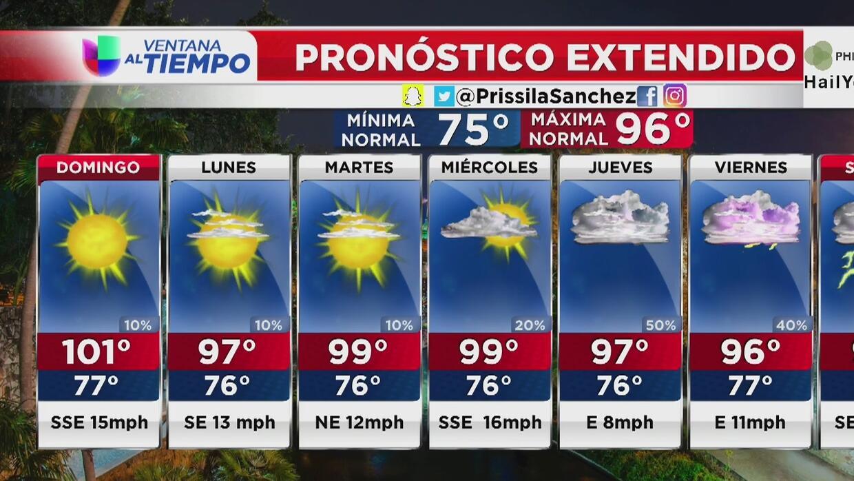 Caluroso fin de semana soleado en San Antonio