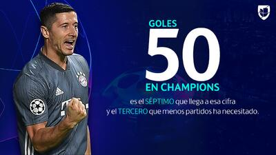 ¡50 goles de Lewandowski en UEFA Champions League!