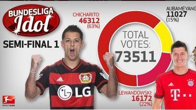 En busca del ídolo de la Bundesliga