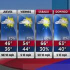 Ventana al Tiempo: ¿Continuará lloviendo este jueves en Dallas?
