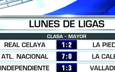 Lunes de Ligas: resultados imperdibles de las competencias de Chicago La...