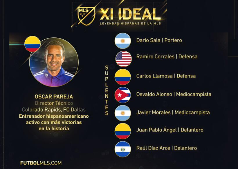 XI Ideal Hispanos de la MLS