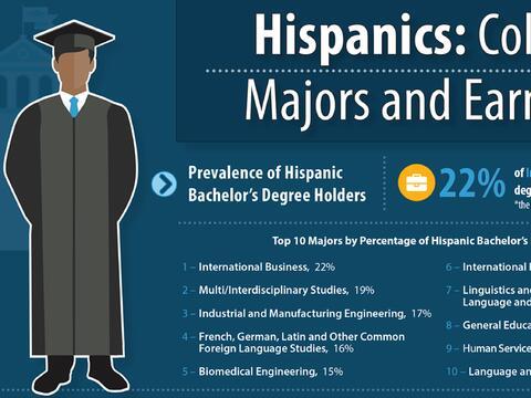 Estas son las universidades gratis en Estados Unidos 1n .jpg