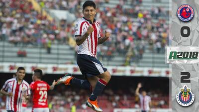Veracruz 0-2 Chivas - RESUMEN Y GOLES - LIGA MX - QUINTA FECHA