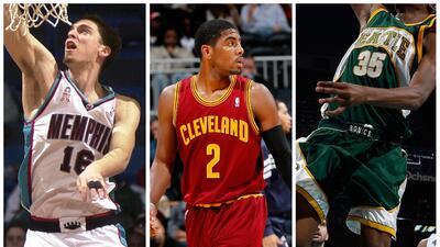 Los últimos 20 ganadores del Novato del Año en la NBA